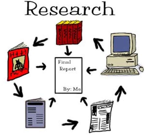 Using references in research paper